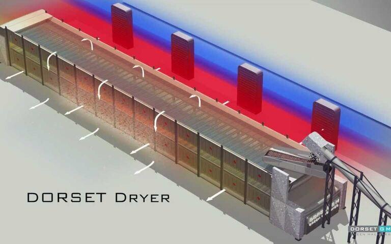 Belt dryer for chicken manure processing, Dorset GM