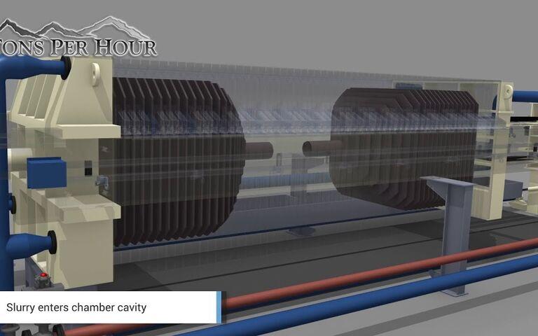 Filter press, tons per hour