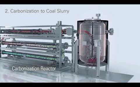 TerraNova® Ultra Hydrothermal Carbonization of Sewage Sludge