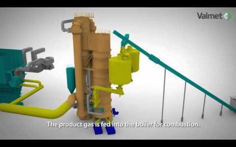 Example of a commercial biomass gasification process, Valmet
